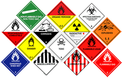 Labels for care and handling of hazardous materials.